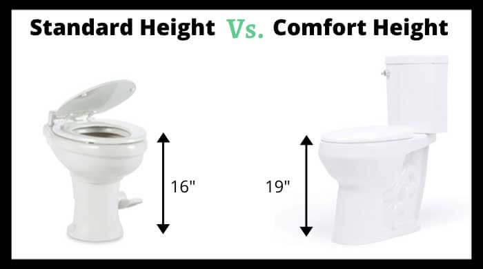 Standard Height vs. Comfort Height Toilets
