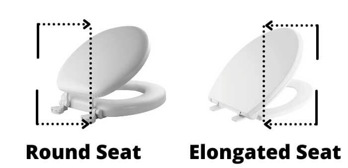 How to Tell if Toilet Seat is Round or Elongated